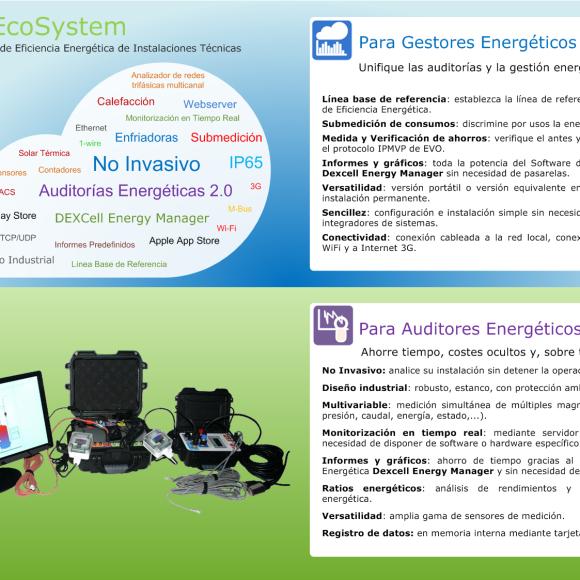 FL01 - PilotE² EcoSystem - ES