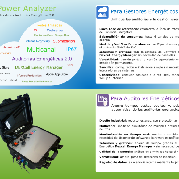 FL01 - PilotE² Power Analyzer Portable - ES